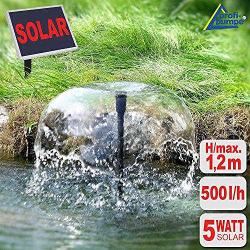 SOLAR TEICHPUMPE Oasis 500-1 Solar-Teichpumpen-Set 5 Watt f GARTEN TEICH max 500lh Solarbrunnen Springbrunnen mit STABILEM ALU-RAHMEN NEU SOFORT-START-AUTOMATIK OPTIMAL FÜR TEICHE BIS ca 4-5qm