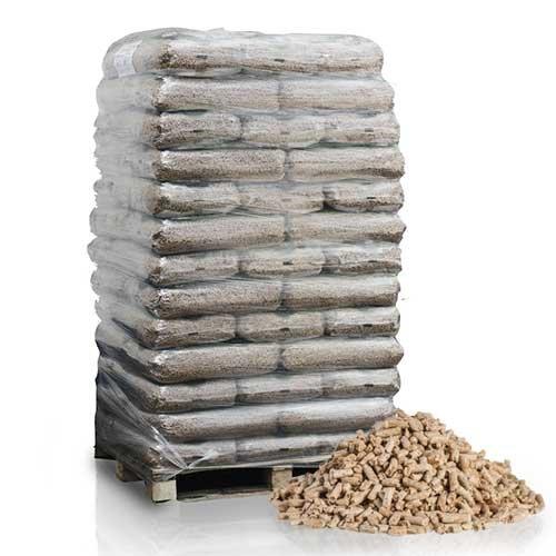 PALIGO Holzpellets ENplusA1 DINplus Wood HQ Pellet Öko Energie Heizung Kessel Sackware 6mm 15kg x 65 Sack 975kg  1 Palette Heizfuxx